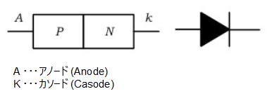 ダイオードの回路記号