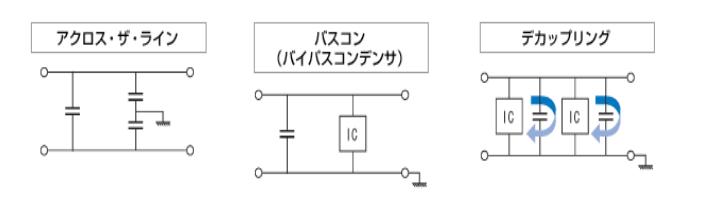 コンデンサ(キャパシタ)のフィルタ機能