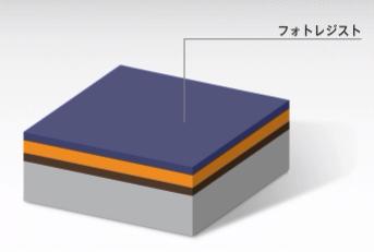 感光材(フォトレジスト)塗布工程