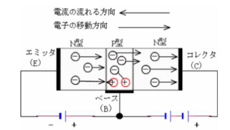 NPN型トランジスタの仕組み