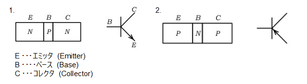 バイポーラトランジスタの回路記号