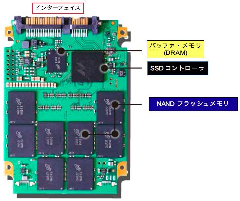 SSDの基本構造