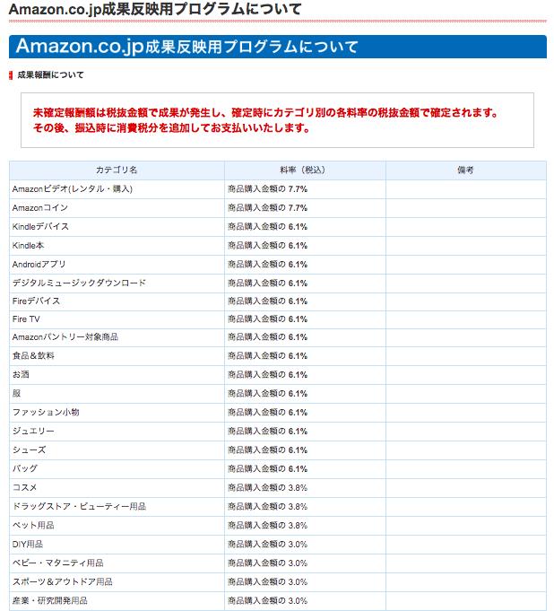 A8.net・Amazon・物販報酬料率