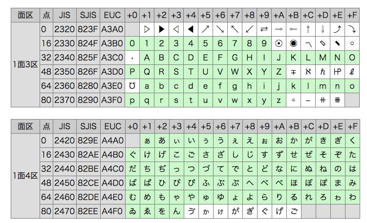 JIS(日本工業規格)
