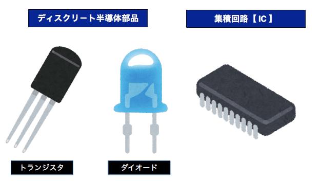 半導体デバイス