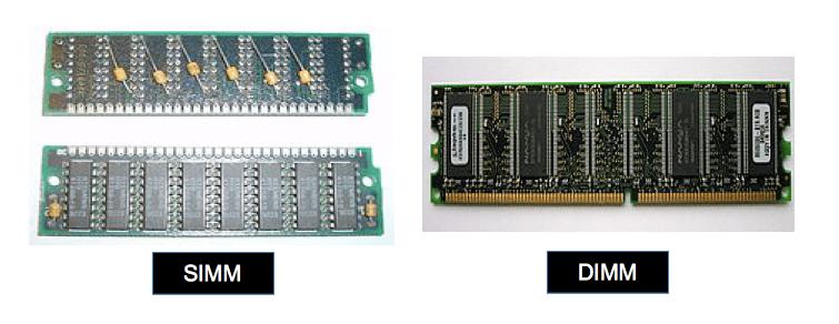 DRAMをプリント基板上に搭載したメモリモジュールの種類