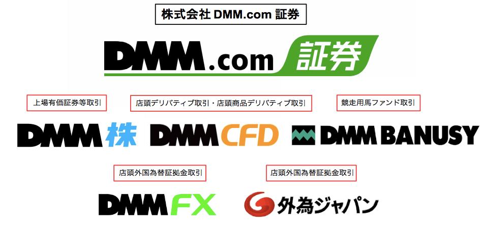 DMMFXと外為ジャパン