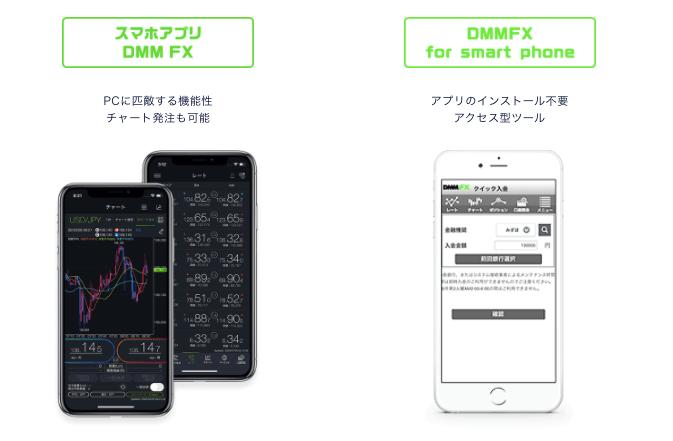 DMM FX・スマホアプリ