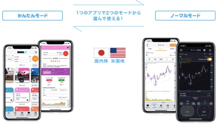 DMM 株・スマートフォン用アプリ